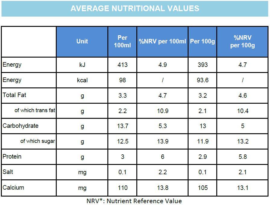 Nutritional values - Drinking Yoghurt Promess