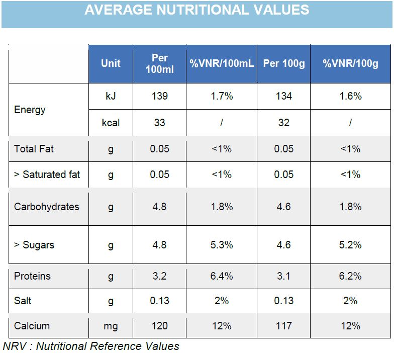 Nutritional values - Skimmed Milk Promess