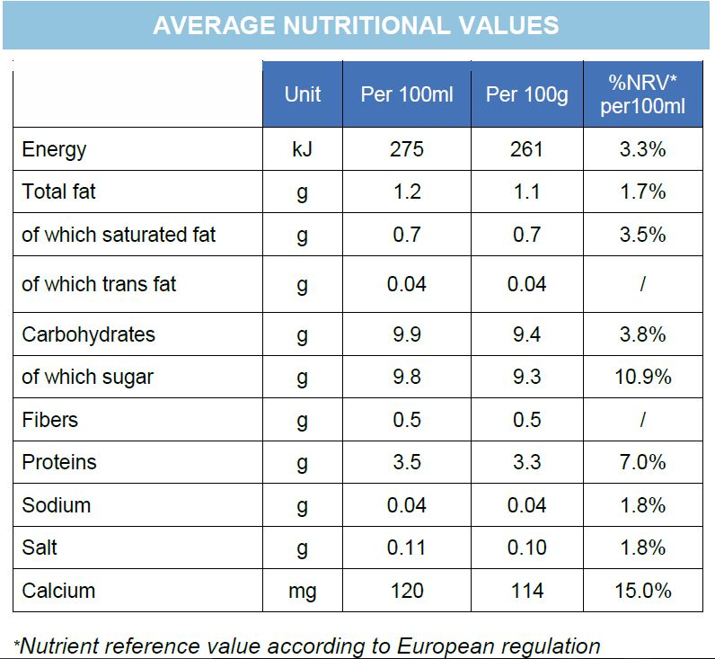 Nutritional Values - 200 mL Chocolate