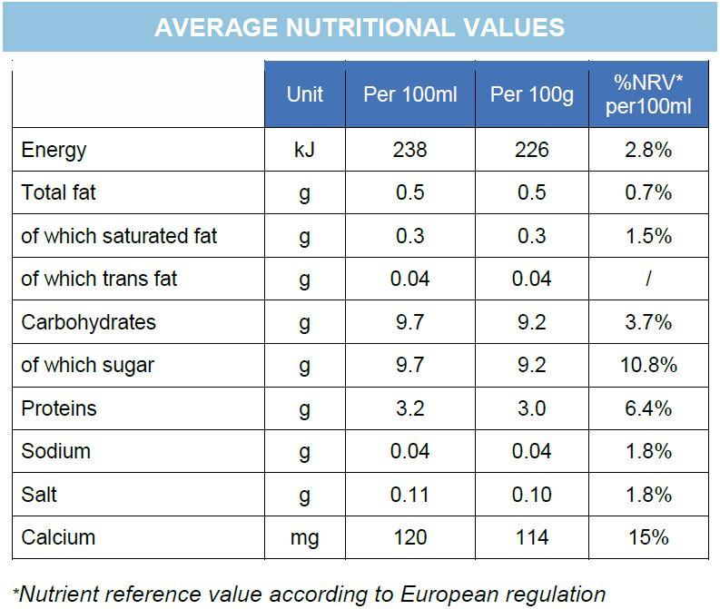 Nutritional Values - 200mL Vanilla