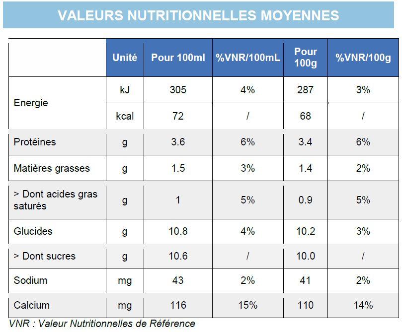 Valeurs Nutritionelles - Lait Aro Chocolat Promess