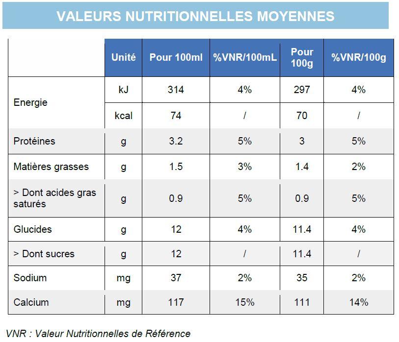 Valeurs Nutritionelles - Lait Aro Vanille Promess
