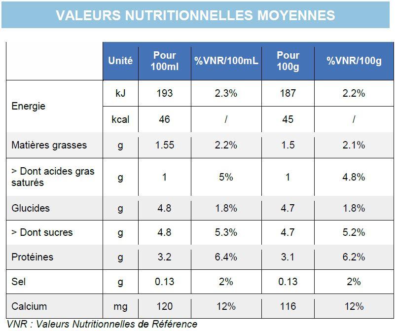 Valeurs Nutritionelles - Lait demi écrémé 1L Promess