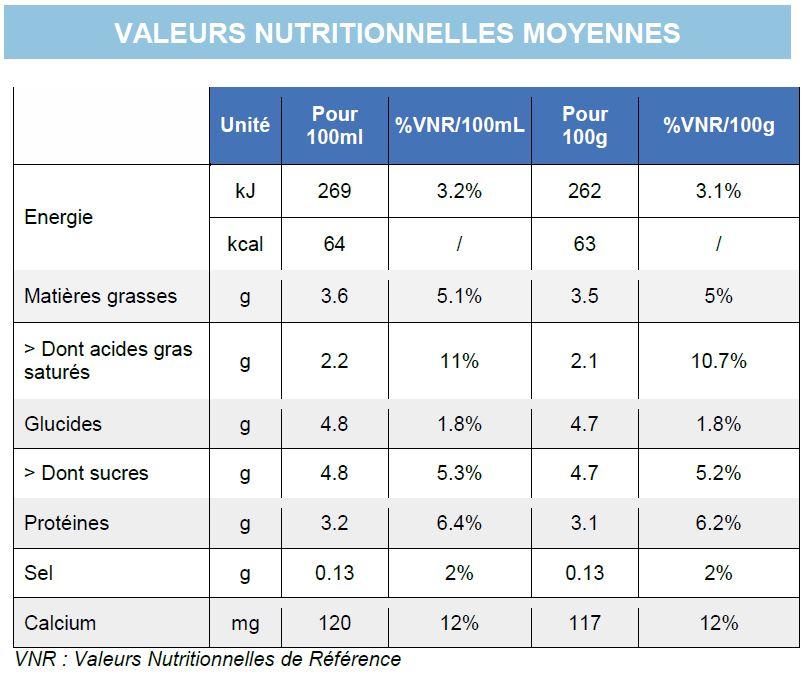 Valeurs Nutritionelles - Lait entier 1L Promess