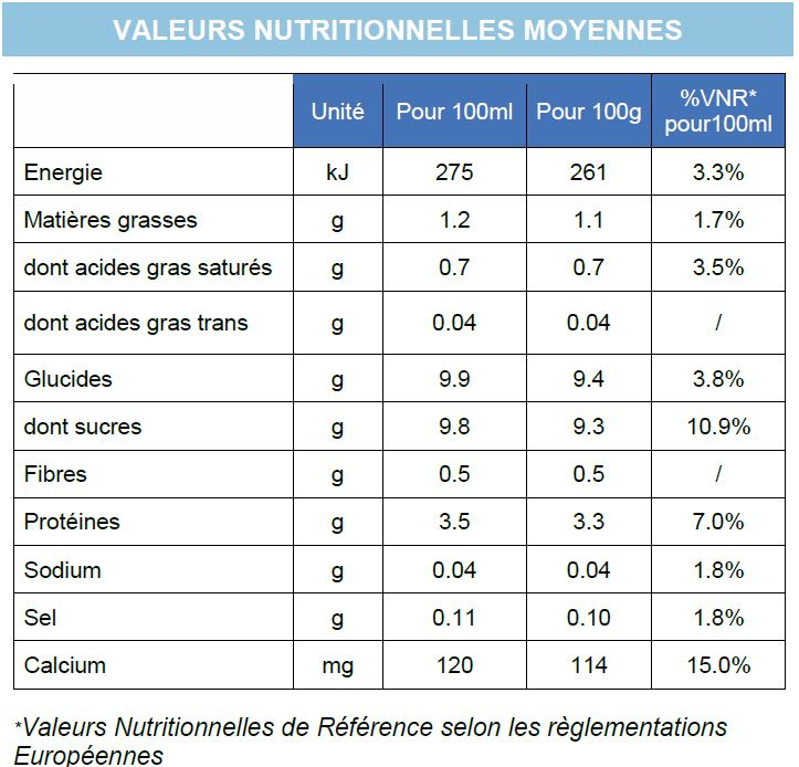 Nutritional Values - Promess 200 mL Chocolat FR WEB