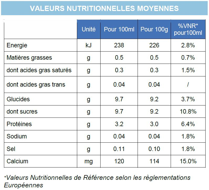 Nutritional Values - Promess 200 mL Vanille FR WEB