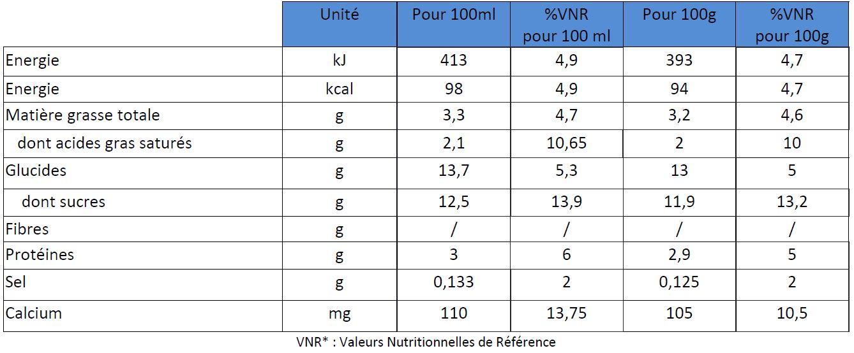 Tableau nutritionel DY Nature Fraise 200 mL
