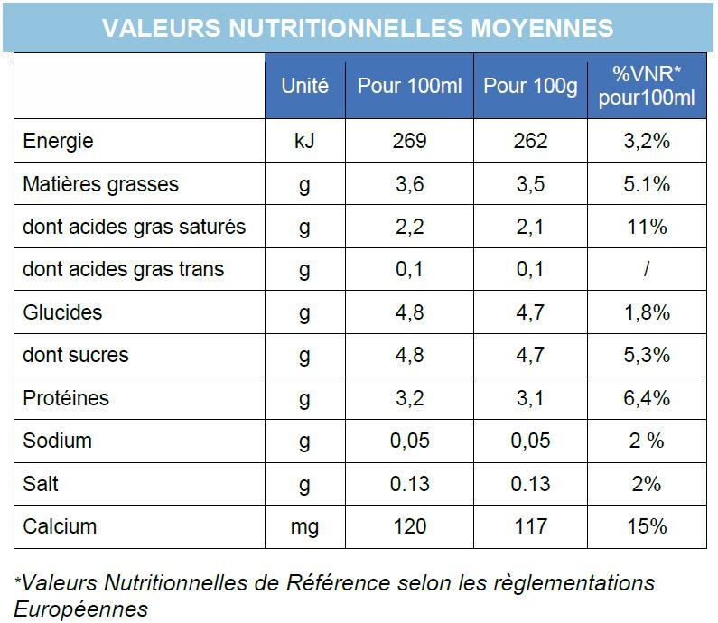 Tableau nutritionel Promess 20 cL Entier FR WEB