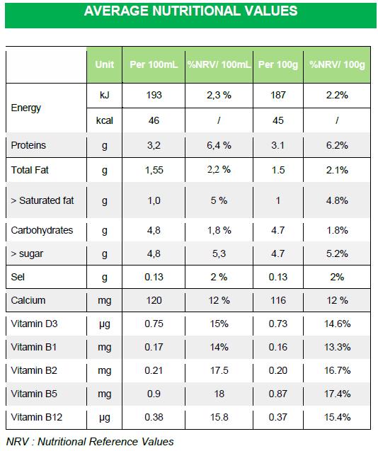 Valeurs Nutritionelles Lait Vita WEB EN