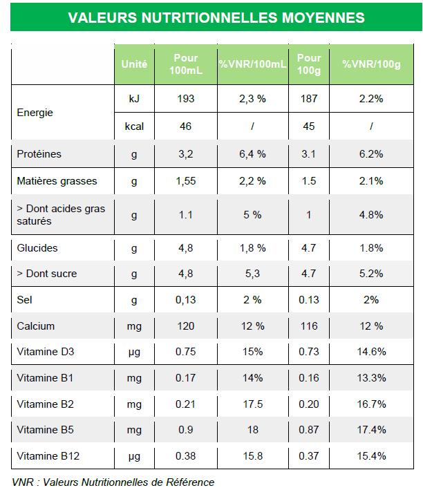 Valeurs Nutritionelles Lait Vita WEB